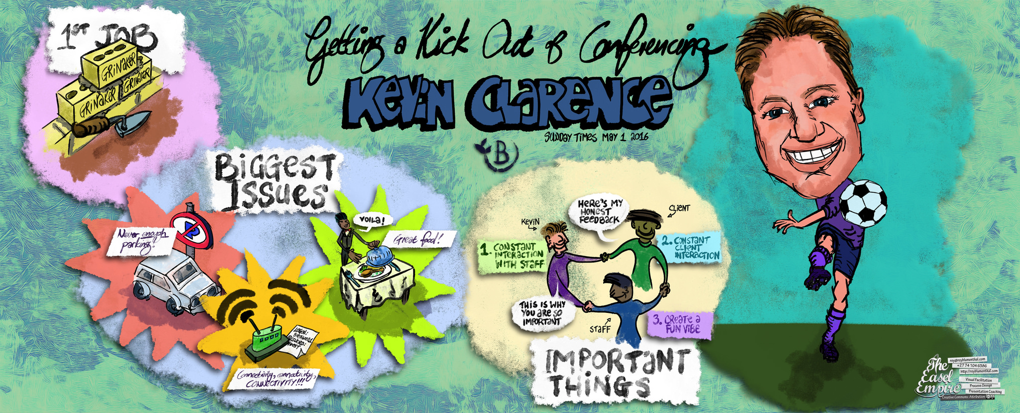 My sketchnote of a profile of Kevin Clarence of Birchwood Hotel